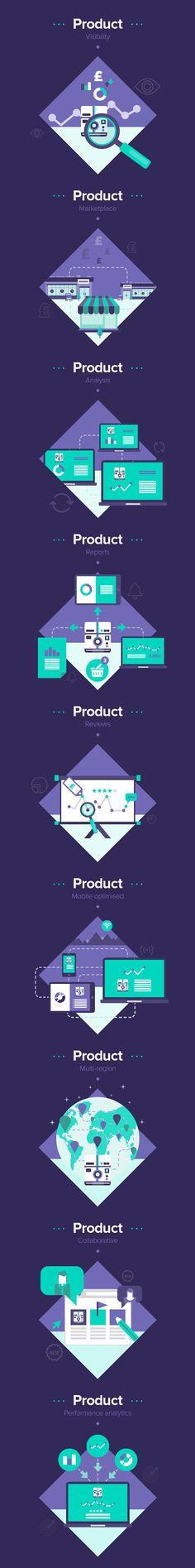 RetailVision // App & Illustration on App Design Served