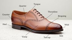 Surprisingly, there is a lot to know about shoes. As a gentleman, you don't need to know everything, but you should make sure you know a little more than the average person. From different styles to the construction of a shoe, we put together the most important things you should know. Before we dive in, let's have a look at the anatomy of a shoe. This will help you further understand the terms used in this post.       What style of shoe am I wearing?   Before we start list...