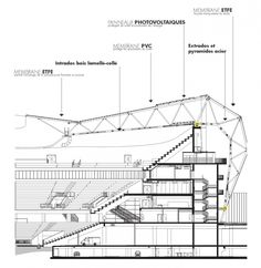 Gallery of Willmote Allianz Rivera / Wilmotte & Associés Sa - 51 Auditorium Architecture, Stadium Architecture, Roof Architecture, Architecture Drawings, Architecture Details, Truss Structure, Membrane Structure, Space Frame, Construction Drawings