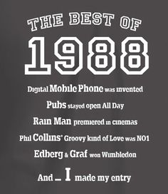 The Best Of 1988