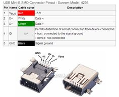 apc usb to rj45 cable pinout rj11 cable wiring diagram rj45 rh pinterest com mini usb power wiring diagram mini usb power wiring diagram