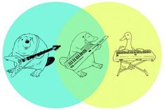 Animal/instrument Ve