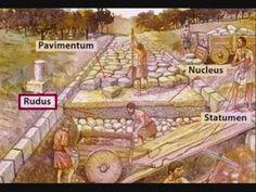 Arquitectura romana ( acueductos, puentes y calzadas)