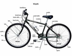learning parts of a bicycle