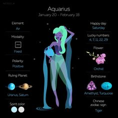 Download the most accurate horoscope app NOW!