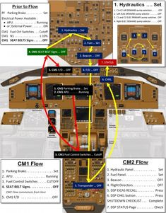 The Boeing 777 fuel system | Emerald Insight