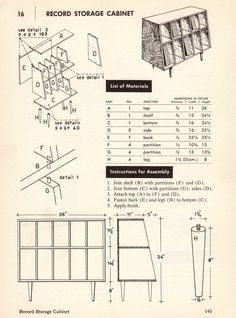 kronstadt21:  From How to Build Modern Furniture - Maria Dal Fabro, 1957.If only I had a shed… Vintage Scans