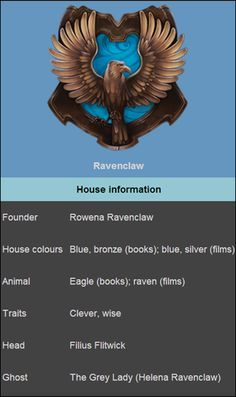 Ravenclaw House Facts, why change them in the movies? Theme Harry Potter, Harry Potter Houses, Harry Potter Books, Harry Potter Love, Hogwarts Houses, Harry Potter Universal, Harry Potter Fandom, Harry Potter World, Henna Tattoo Designs