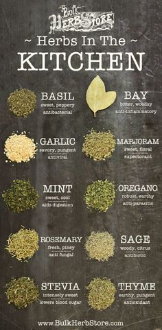 Learn how to better enhance your dishes with  imformation about the flavors of each herb as well as health benefits!: