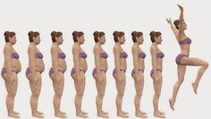 3 Pasos para revertir naturalmente un metabolismo lento