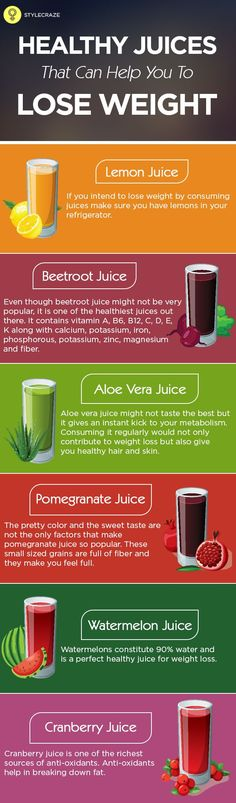 Be it weight loss or skin and hair care, these juice recipes are tasty, healthy, and easy to make. Take a look.  #Weightloss
