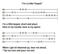 I'm a Little Teapot Ukulele Fingerpicking Pattern