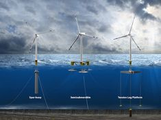 France plunges into floating offshore wind turbine free-for-all, US still working on basic R&D...