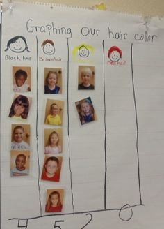 Mrs. Drakes room -All About Me Families. There are some great songs and activities pertaining to the about me theme.