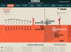 fuckin cool illustrative narrative http://www.lastampa.it/medialab/data-journalism/germania2013