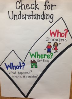Daily 5; Check for Understanding anchor chart