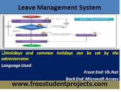 Project name is Leave Management System developed using VB.NET and Microsoft Access.