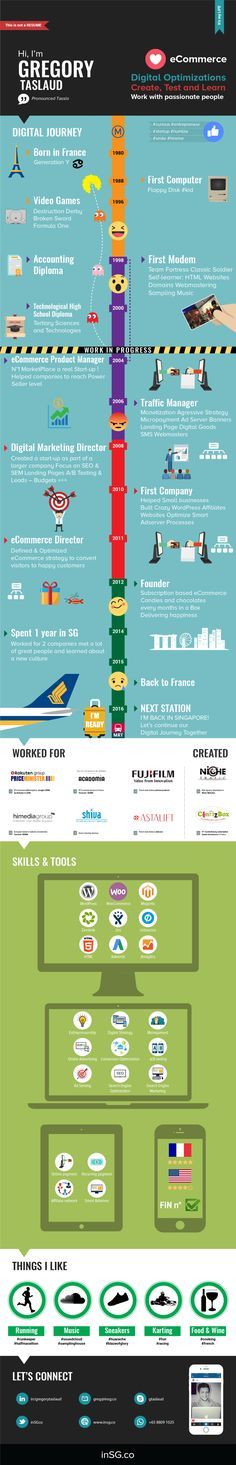 digital ecommerce infographic singapore 2015
