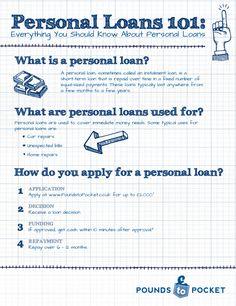 Payday loans williston north dakota photo 8