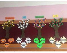 Concept of seasons. Preschool Education, Preschool Art, Kindergarten Activities, Diy Calendar, School Calendar, Class Decoration, School Decorations, Classroom Birthday, Classroom Decor