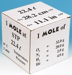 Mole Box Chemistry Model