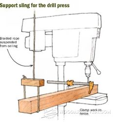 Support Sling for the Drill Press - Drill Press Tips, Jigs and Fixtures | WoodArchivist.com