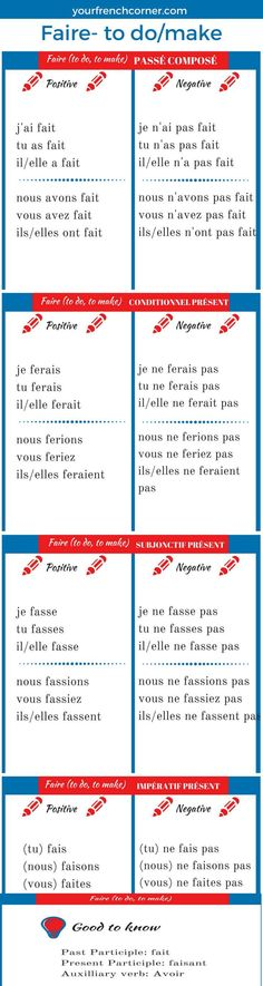 How To Conjugate French Verbs: Faire -to do/ make #learnfrench #fle #frenchimmersion >> Repin for later #frenchlessons