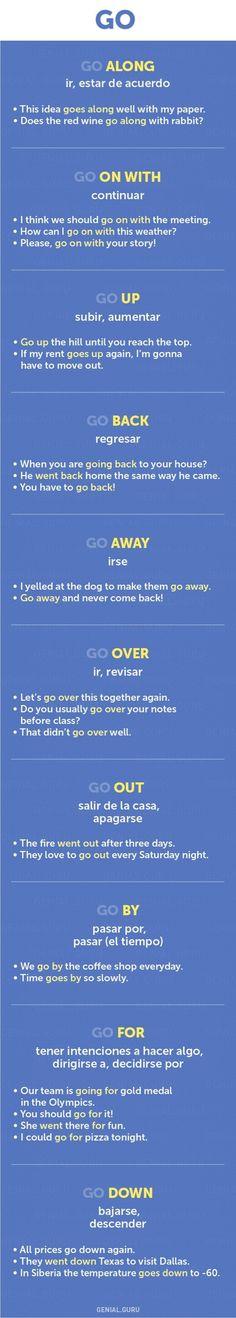 Excelente herramienta para mis clases de inglés