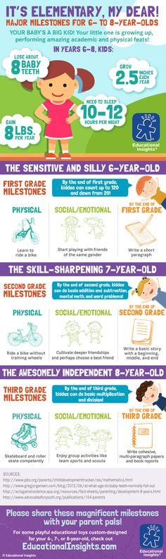 Milestones for 6 to 8