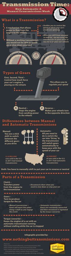 Transmission Time: How Automatic and Manual Transmissions Work [INFOGRAPHIC] Which gears do what? The first, second, and third gears control the amount of force placed on a car's wheels. The neutral gear prevents power transfer to the wheels. The reverse gear forces wheels to turn in the opposite direction. Find more transmission information with this infographic.