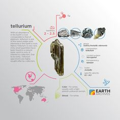 Tellurium from the Latin 'tellus' meaning 'earth' was first discovered in the 18th century in a gold mine in Zlatna near today's city of Alba Iulia Romania.