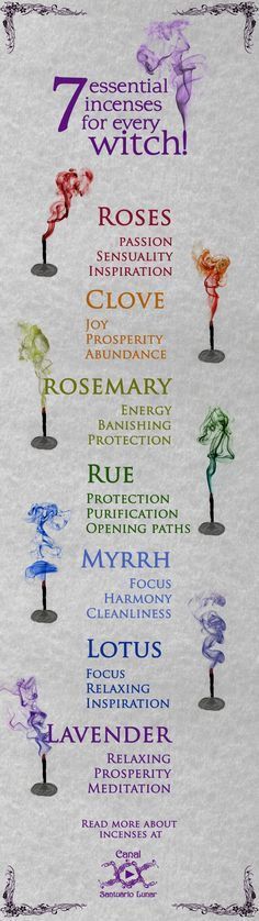 Incense & the description of each one