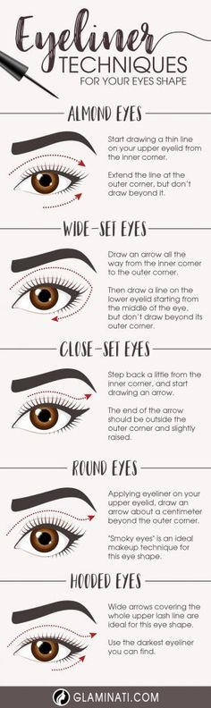 Eyeliner Styles for Various Occasions