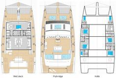 Sunreef Yachts Reveals its New Project of a Catamaran - Sailbiz