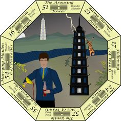 Hexagram 51, Tower. Tower of Yin, Tower of Yang, Rue/Ruda, Absinthe, Tiger, Lizard Iching Tarot
