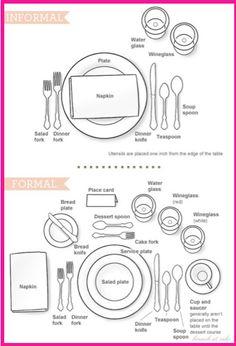 Cómo colocar los cubiertos y platos en la mesa.