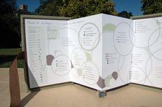 Such a neat idea! - 6 degrees wedding genealogy chart
