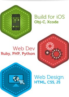 CSS Tricks - Web Design Community