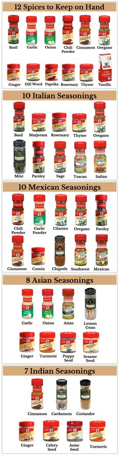 Which spices to use for different ethnic cuisine. A great guide!