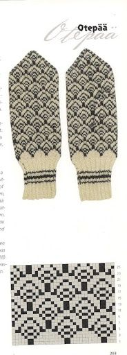 Love this pattern! fair isle / hønsestrikk knitting pattern