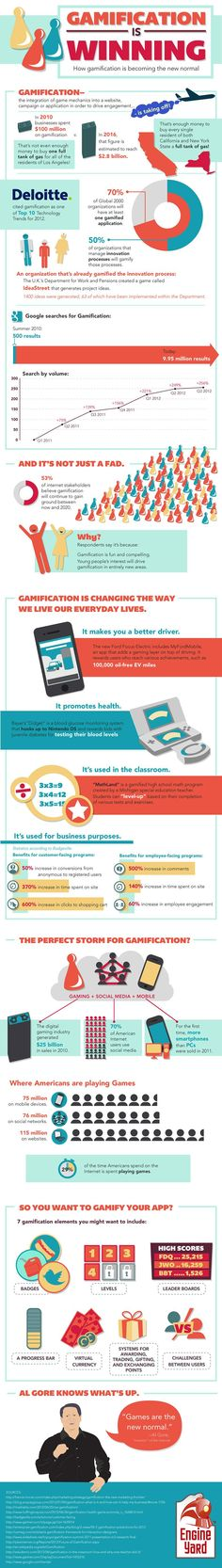"""Gamification is Winning. How Gamification is Becoming the """"New"""" Normal (infographic)"""