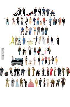 Tarantino's best characters! #Tarantino