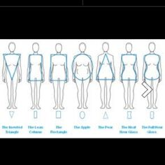 49 Best Infographics images | Costume design, Couture, Drawings