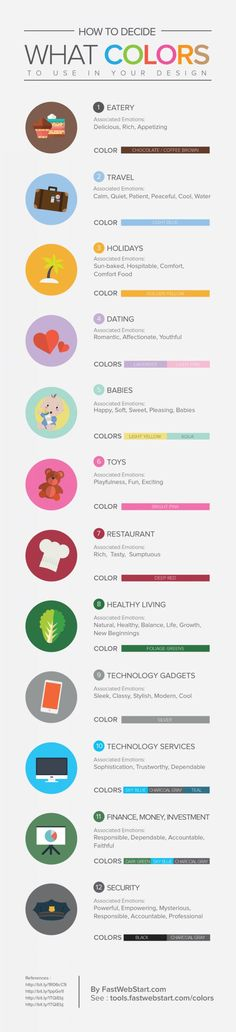How To Decide What Colors To Use in Your Design #Infographic #Business #Design http://itz-my.com
