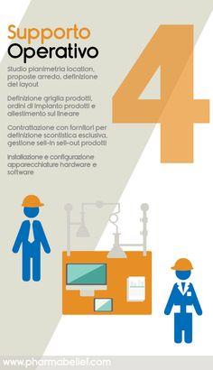 Supporto Operativo http://www.pharmabelief.com/