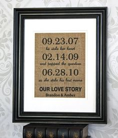 OHHH I am obsessed!!  Love Story Burlap Wedding Print  Personalized by 33marketstreet, $20.00