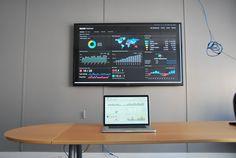 tv dashboard - Google Search
