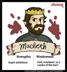 an analysis of the personality of macbeth Looking at context, language and form, carol atherton provides a close analysis of the witches in act 1, scene 3 of macbeth.