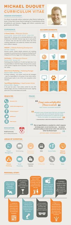 Infographic Resume of C Onur Erbay on Behance Infographic - infographic resume examples