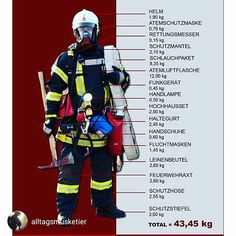 """TRAIN HARD DO WORK @ Everyday Musketeer """"Talk doesnt cook rice."""" - Chinese Proverb Is training with my equipment really only good for """"cool"""" social media photos? Firefighter Tools, Firefighter Apparel, Firefighter Training, Strength Training For Beginners, Strength Training Workouts, Training Motivation, Workout Aesthetic, Chinese Proverbs, Workout Pictures"""
